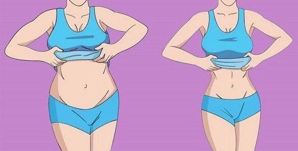 как похудеть на 4 кг без диет